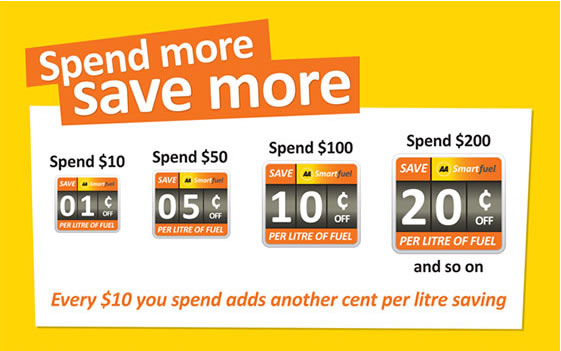 Spend more, Save more with AA Smartfuel