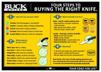 Four steps to buying the right Buck Knife