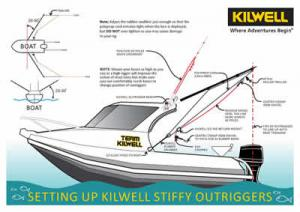 How to set up Kilwell STIFFY Outriggers on your boat
